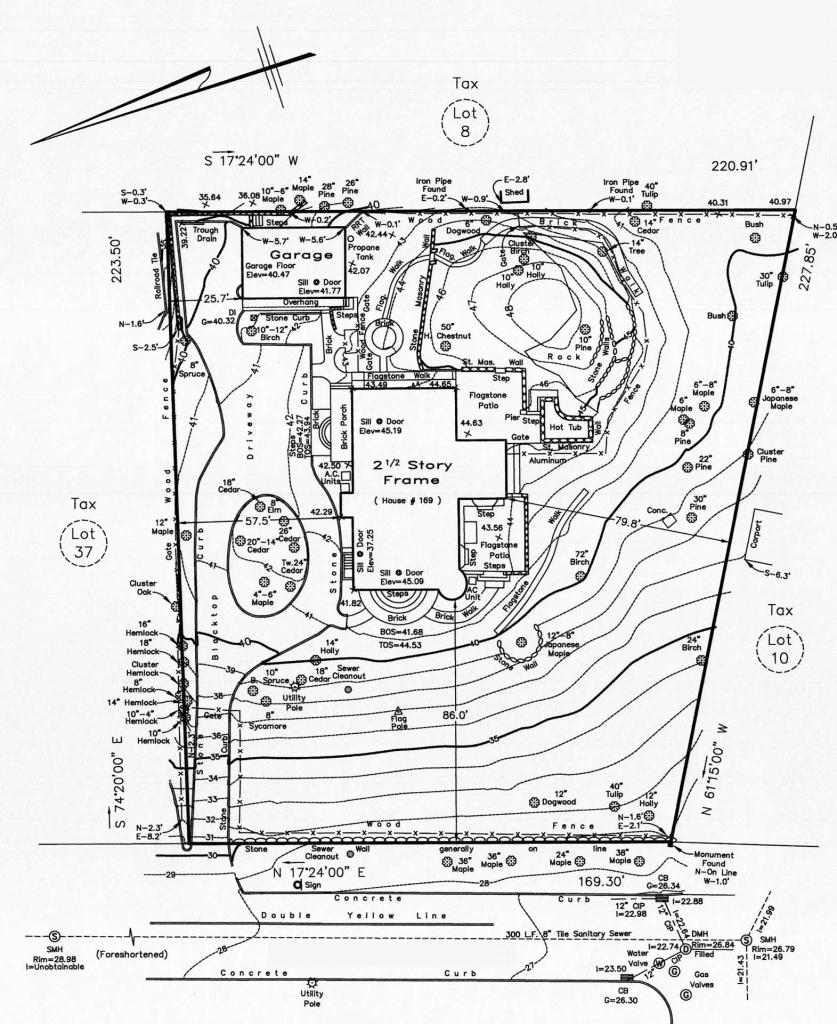 Why a Survey is Needed - Sean Jancski Landscape Architects